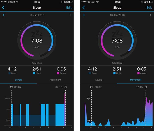 Sleep information in Connect app